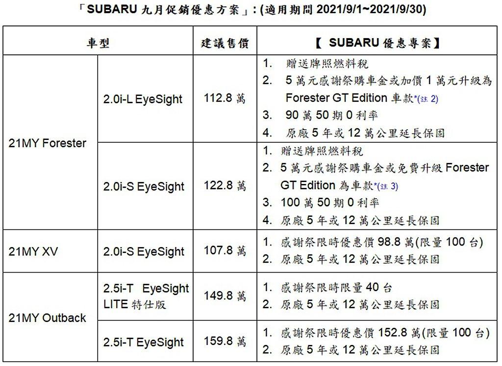 Subaru汽車9月購車優惠一覽表。 圖/Subaru提供