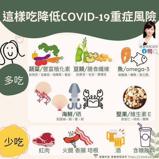 這樣吃降低COVID-19風險。圖/程涵宇營養師授權提供