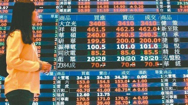 近期台股多空循環是否出現改變呢?報系資料照