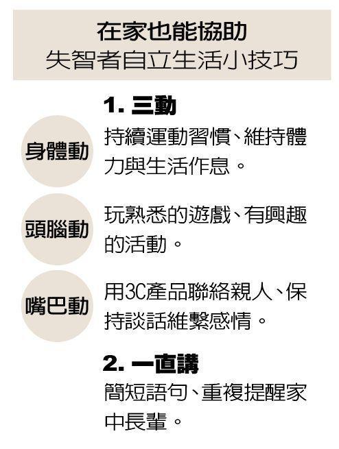 在家也能協助失智者自立生活小技巧 製表/臺北市政府衛生局廣告