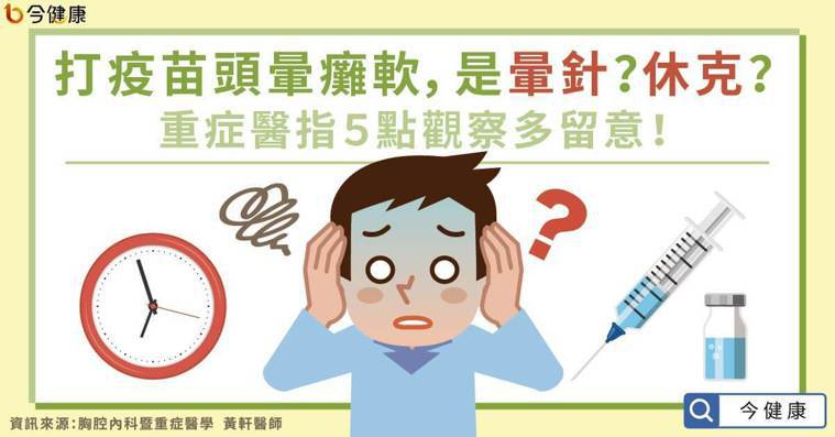 打疫苗頭暈癱軟,是暈針?休克?重症醫指5點觀察多留意! 圖/今健康提供