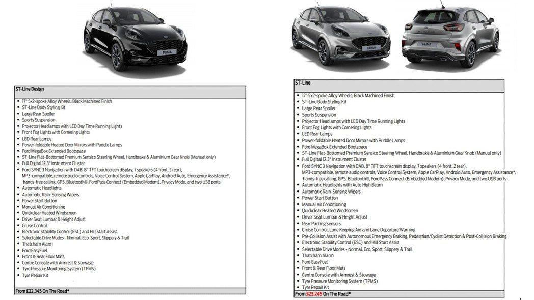 Puma將新增Titanium Design車型。 摘自carscoops.co...