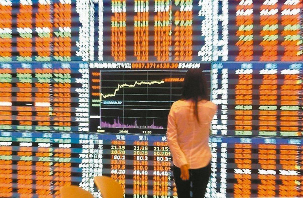 第3季金融市場波動激烈,增添配置難度。(本報系資料庫)