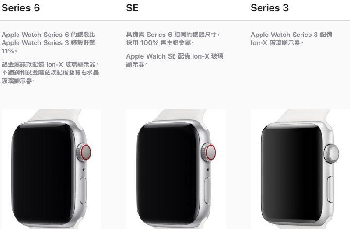 圖為Apple Watch目前各種系列的外觀。擷自APPLE官網