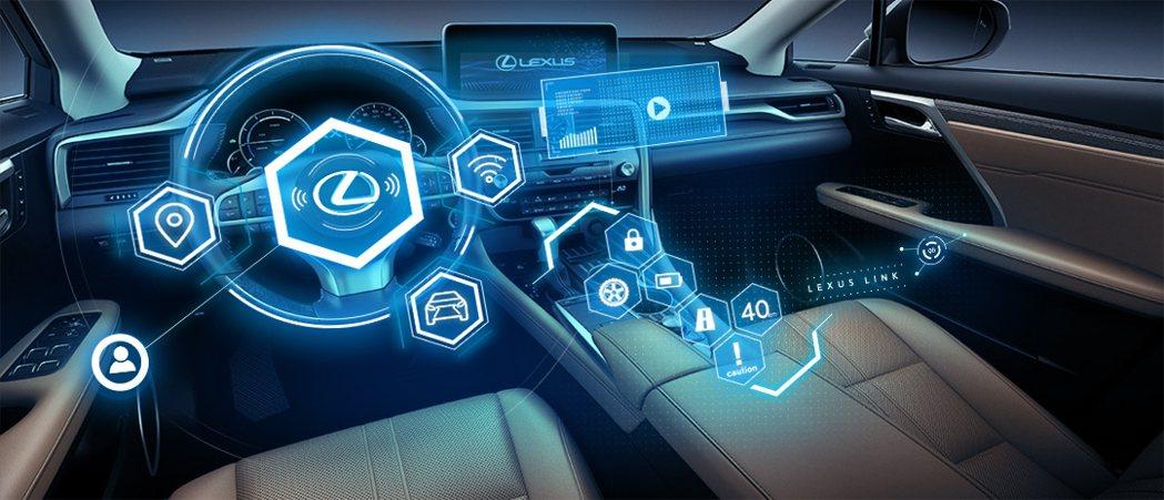 LEXUS LINK智能車載系統整合LEXUS Plus APP及車輛數據,提供...