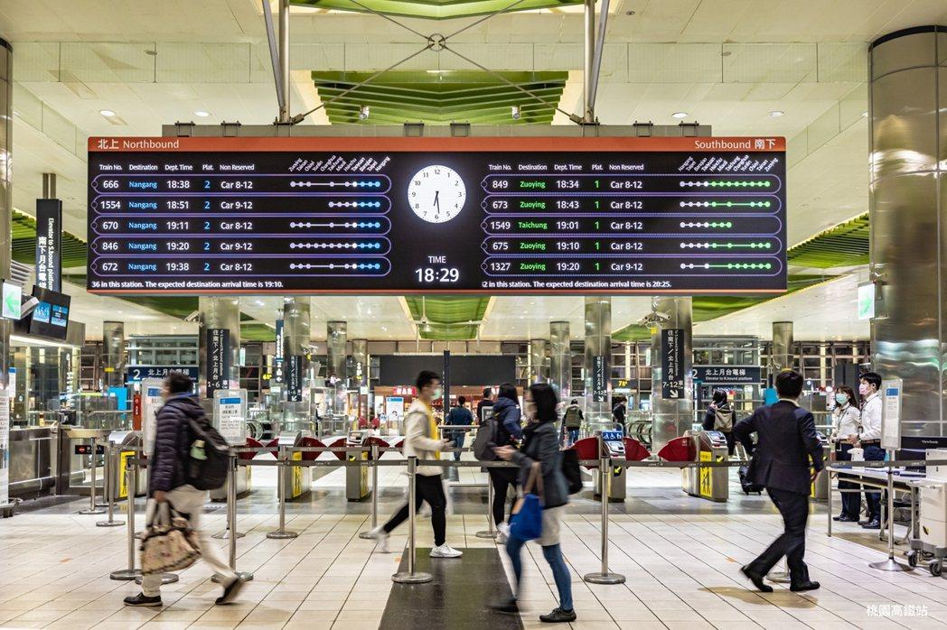 從桃園出發,搭乘高鐵往返台北市區只要19分鐘。 業者/提供