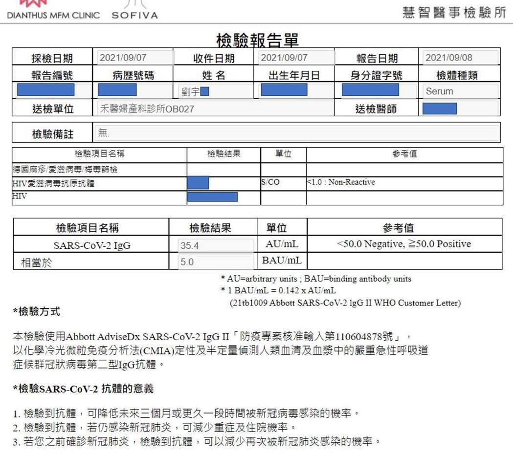 PTT網路紅人「四叉貓」在臉書分享接種高端疫苗15日後的抗體數據。圖/翻攝自劉宇...
