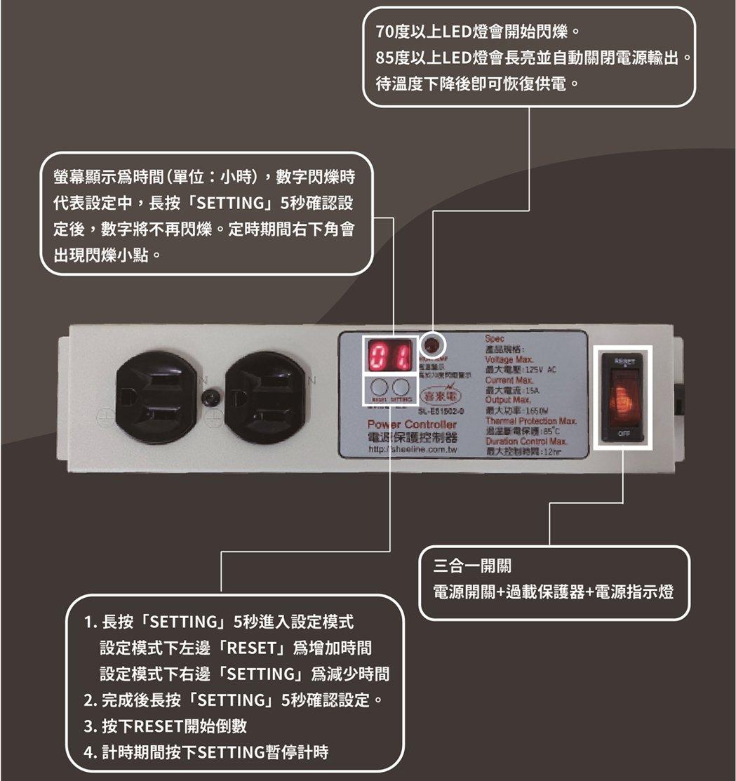 升林「新一代電源保護控制器」各單元說明。 業者/提供