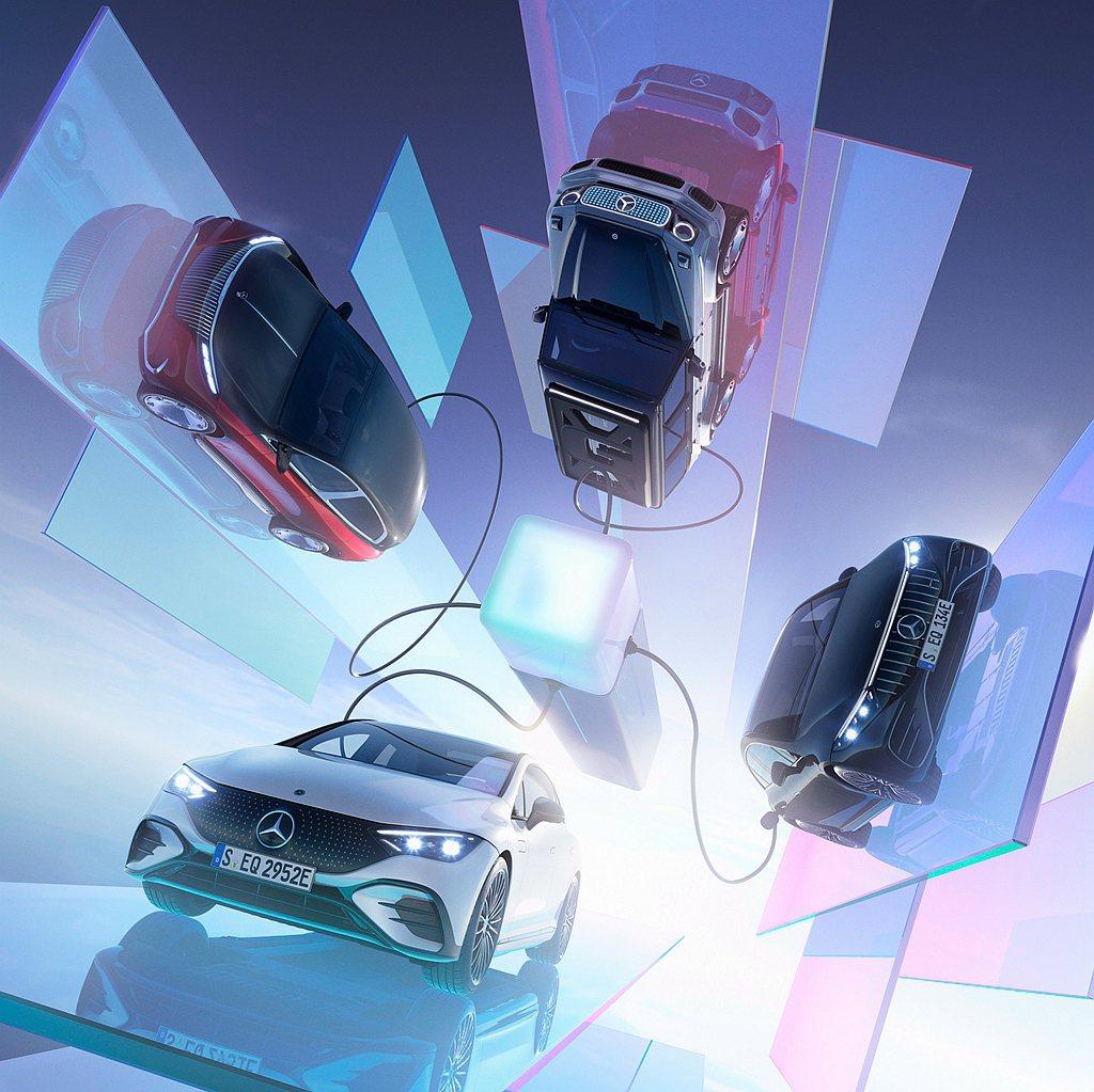 於2021 IAA賓士也釋出眾多旗下子品牌電動車資訊,包含EQB、EQE、Mer...