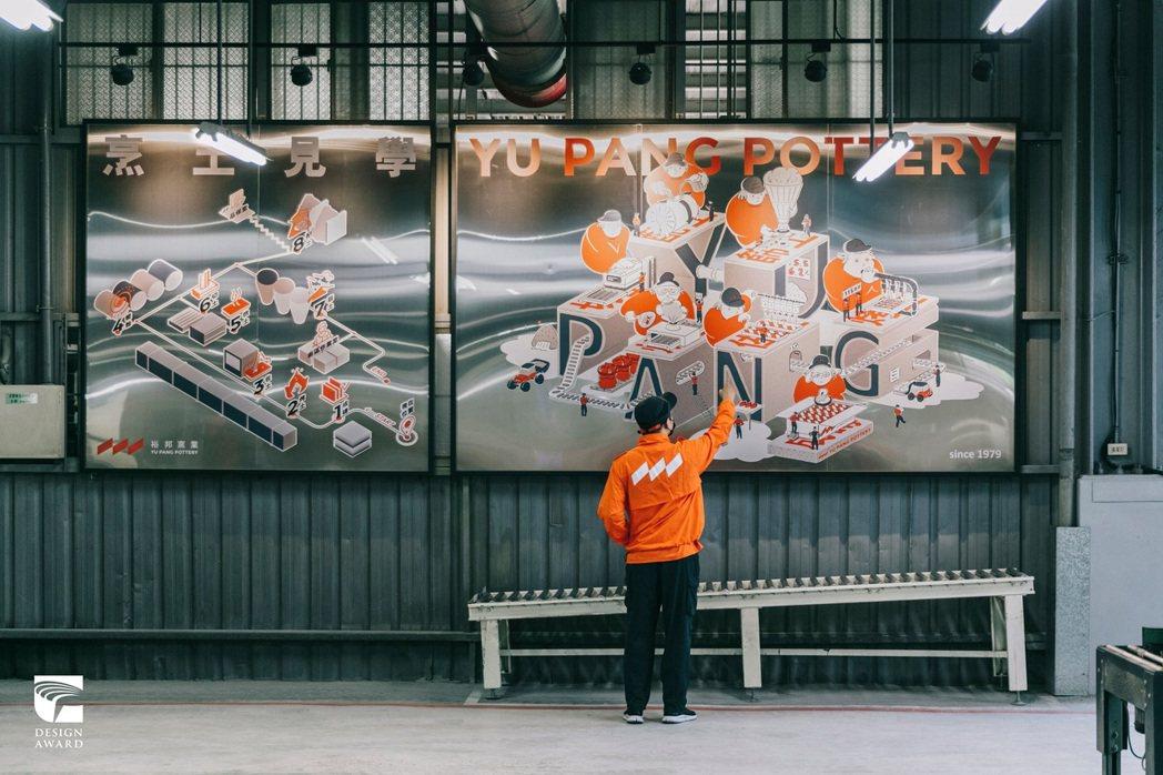 整合設計類獲獎作品,格式設計展策的「工廠革命-傳產窯廠復興計畫」。 圖/台灣設計...