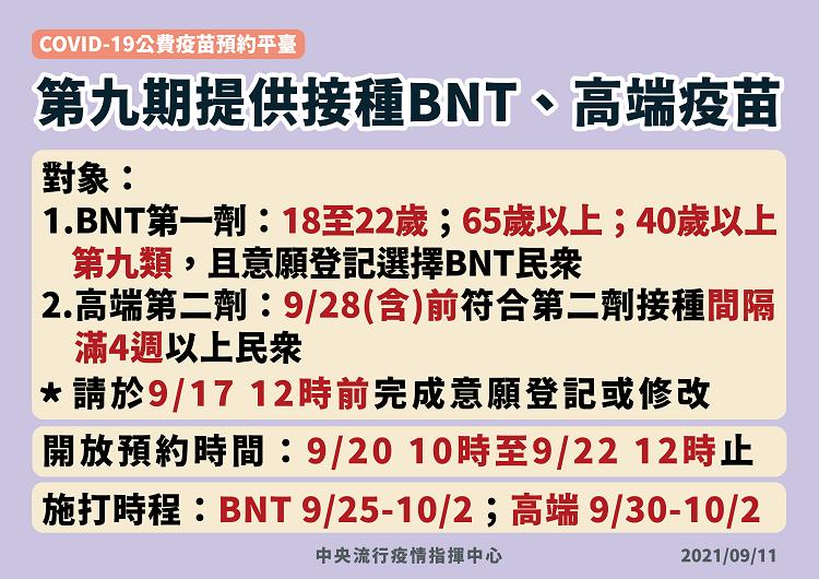 第九期將提供BNT疫苗及高端疫苗。