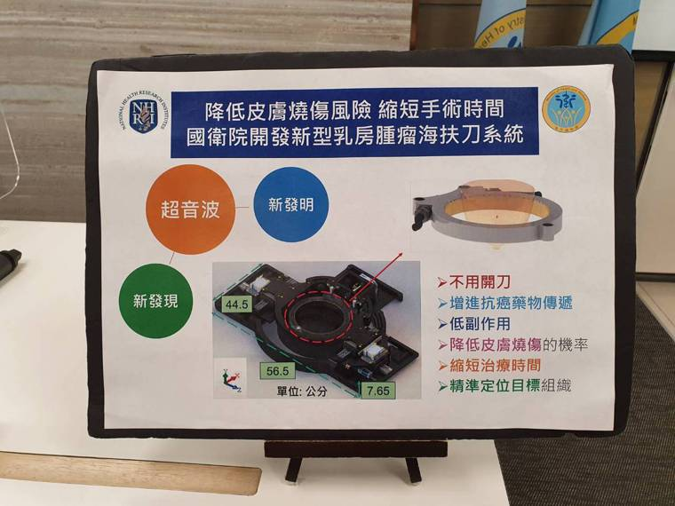 國衛院開發「戒指型」的海扶刀系統,透過精準定位免除燒傷風險。記者楊雅棠/攝影