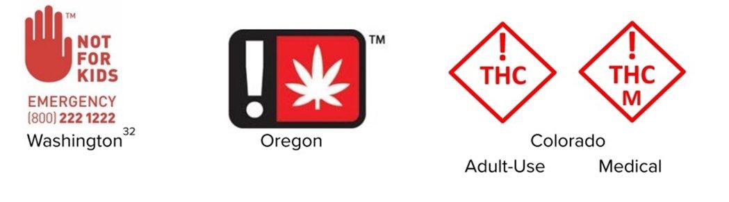 圖/全國大麻工業協會白皮書