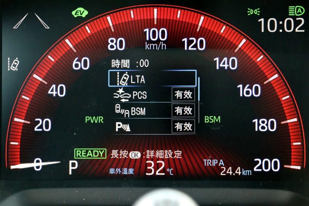 Corolla Cross全車系均搭載Toyota Safety Sense 2...