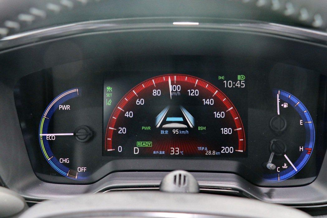 全車系均配備Level 2半自動駕駛堪稱國產車之最。 記者陳威任/攝影
