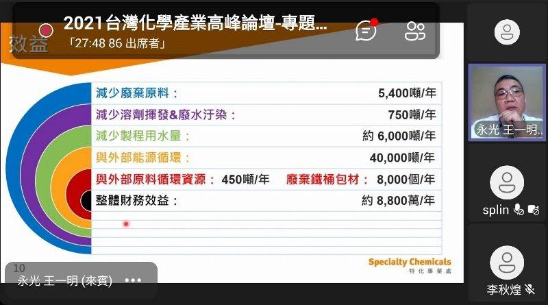 永光化學三廠副廠長王一明線上分享循環經濟策略、實際做法及成果。 永光/提供