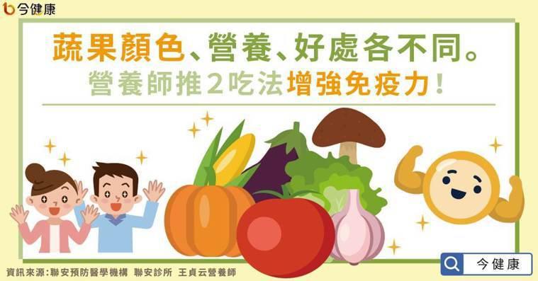 蔬果顏色、營養、好處各不同。營養師推2吃法增強免疫力! 圖/今健康提供