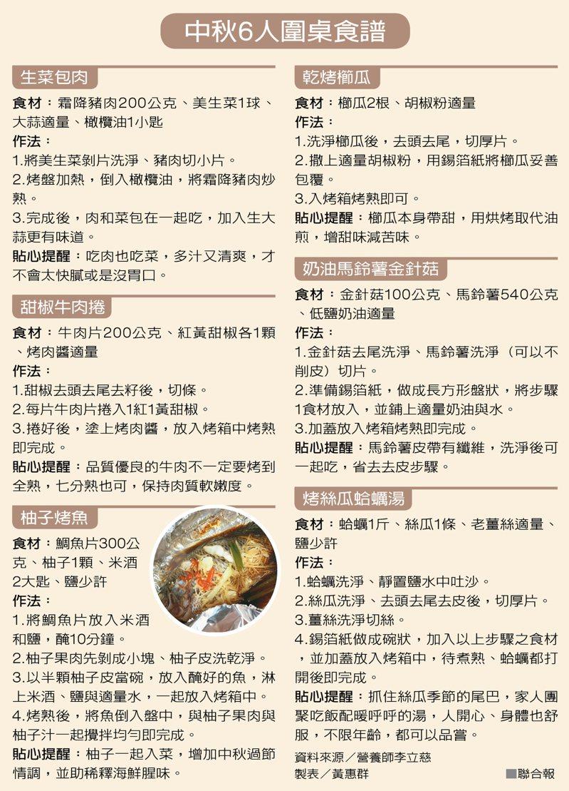 中秋6人圍桌食譜 製表/黃惠群