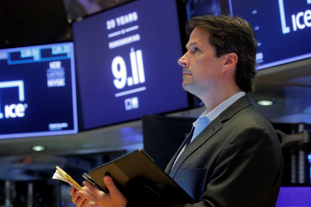 美股三大指數14日早盤開高走低,道瓊跌逾130點,科技股跌幅較輕,那斯達克綜合指...