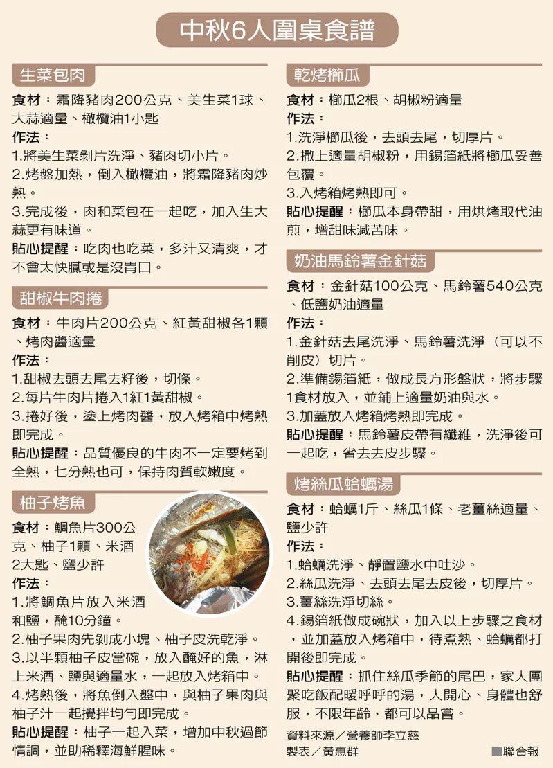 中秋6人圍桌食譜 圖/黃惠群 製表