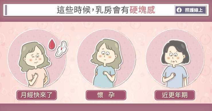 這些時候乳房會有硬塊感 圖/照護線上提供