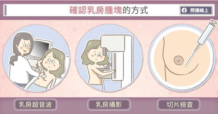 確認乳房腫塊的方式 圖/照護線上提供
