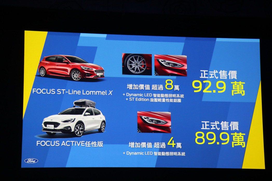 2022年式Ford Focus四門/五門ST-Line Lommel X全面升...