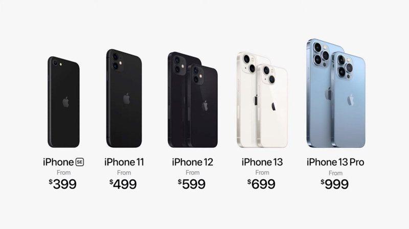 隨著新機iPhone 13問世,iPhone 12系列降最多,省了4000元。圖/取自蘋果發表會