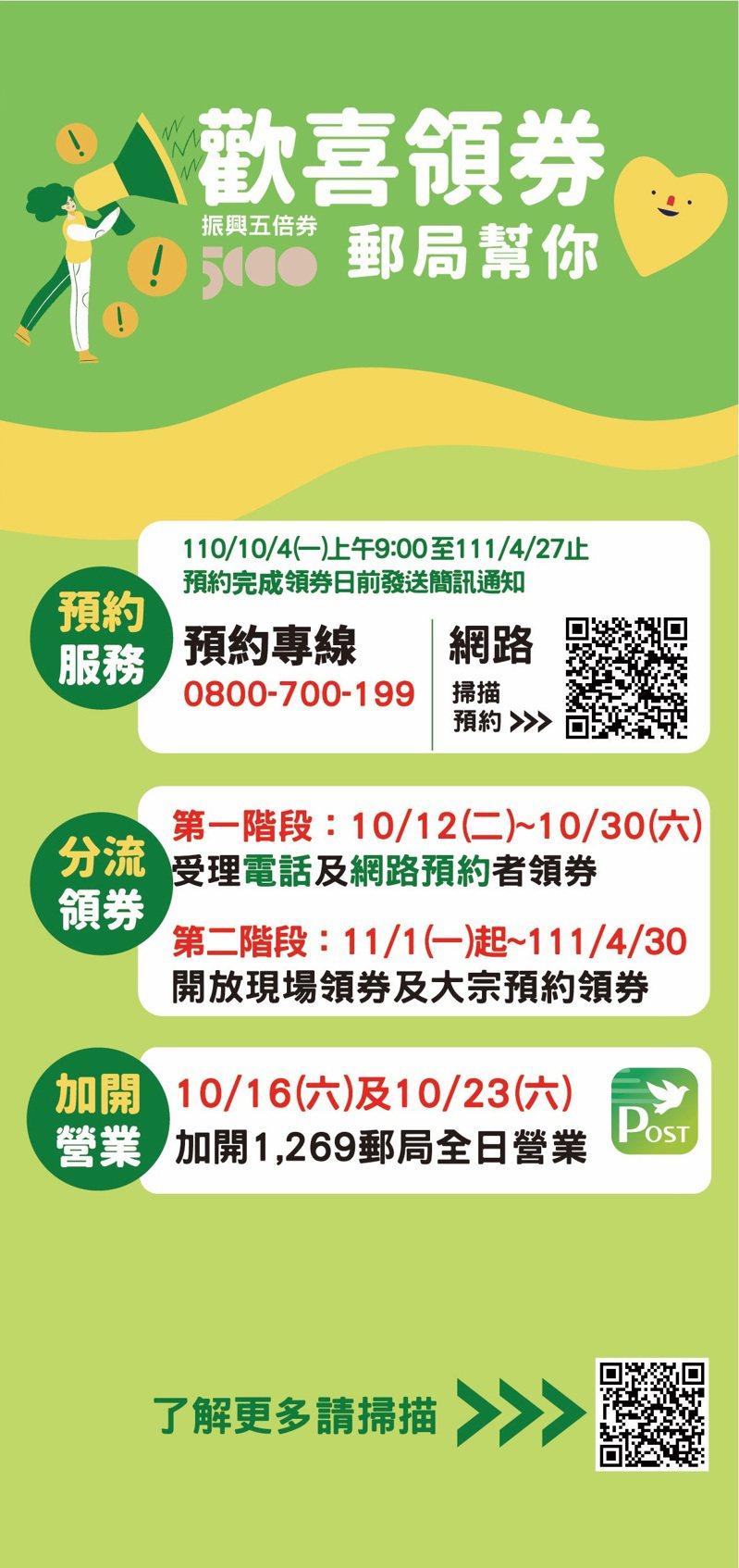 中華郵政公司為鼓勵客戶使用郵政VISA金融卡綁定數位振興五倍券,推出「數位五倍券 綁定雙重抽」活動。   圖/中華郵政公司提供