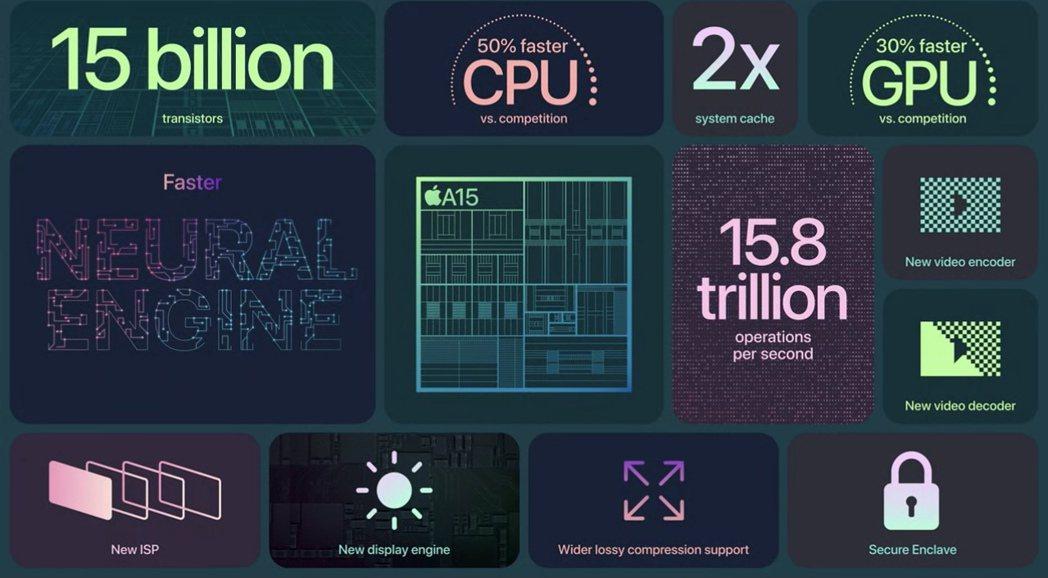 蘋果A15仿生晶片規格升級。圖:翻攝自蘋果發表會