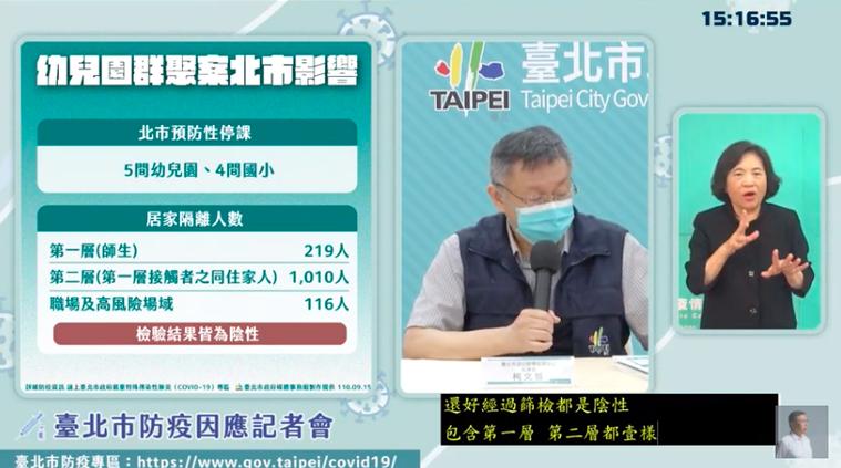 市長柯文哲今天在防疫記者會中表示,新北幼兒園群聚對台北市的影響,第一層接觸者師生...