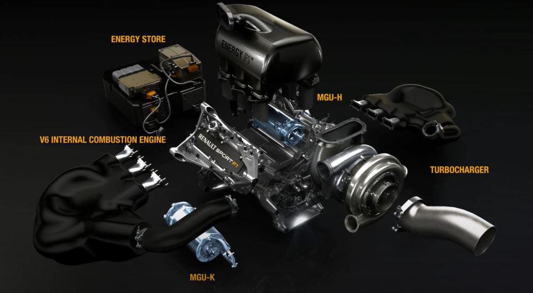 現今F1混合動力單元由V6渦輪引擎加上MGU-K和MGU-H組成。 摘自Rena...