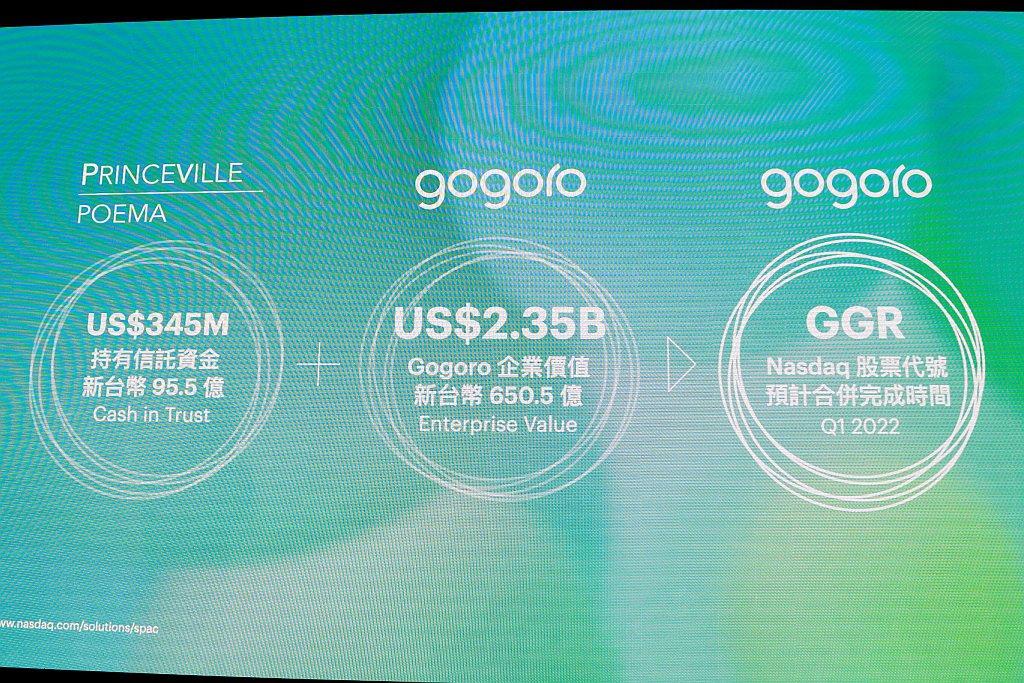 這項併購將以Gogoro企業價值為23.5億美元(合新台幣650.5億元)完成合...