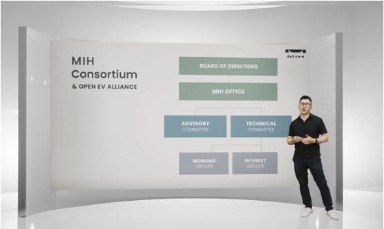 MIH聯盟技術長魏國章分享聯盟打造EV界ANDROID平台願景。 貿協/提供
