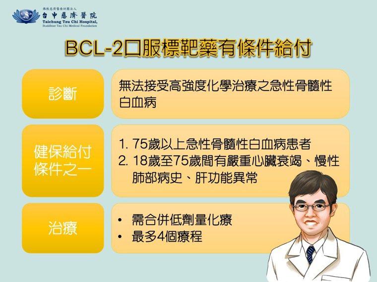 BCL-2抑制劑口服標靶藥有條件的健保給付。圖/台中慈濟醫院提供