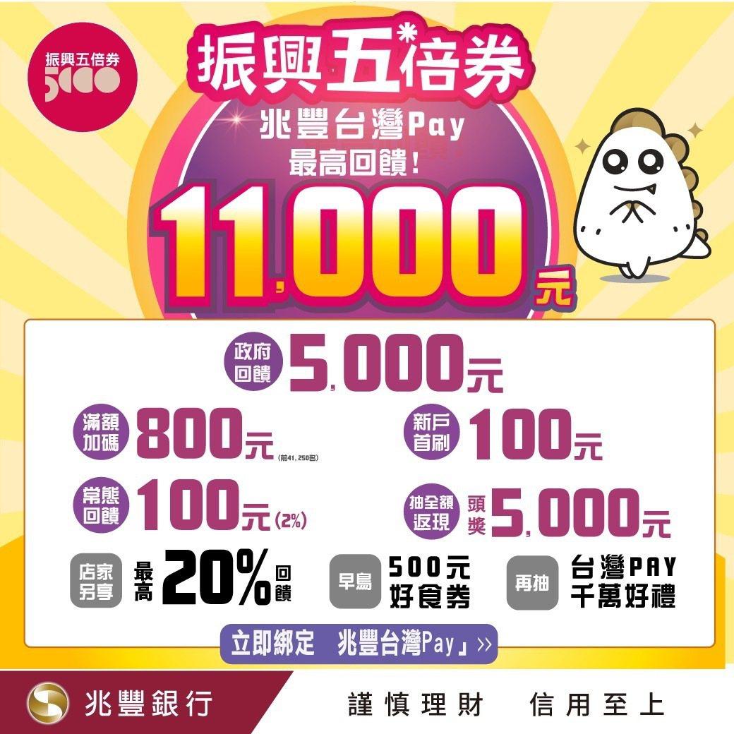 五倍券綁定台灣Pay,最高回饋11000元。