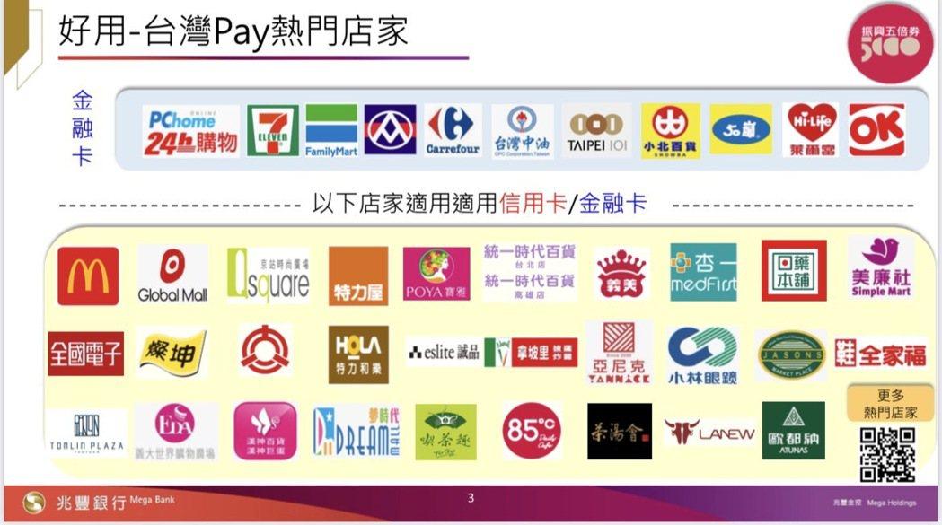 台灣Pay是以QRCode共通規格,建置國家行動支付共用標準,自106年推動以來...