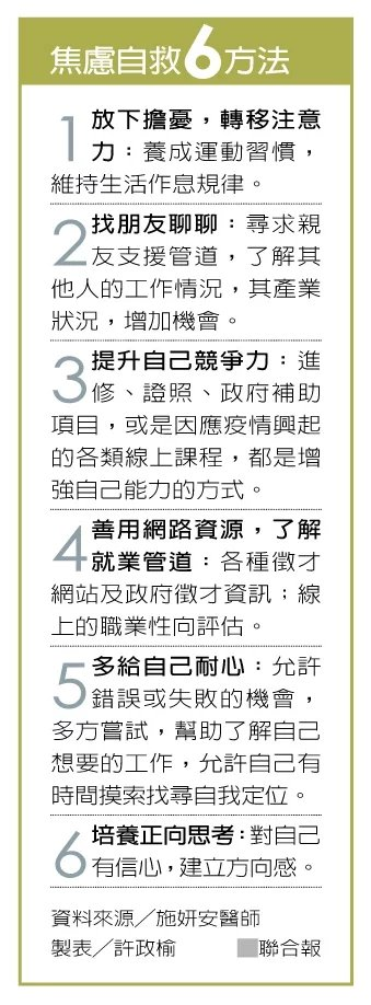 焦慮自救6方法。 製表/許政榆、資料來源:施妍安醫師