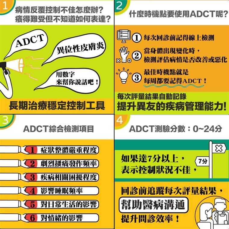 ADCT異位性皮膚炎控制工具,由不同面向去瞭解病人感知角度的疾病負擔,讓數字說話...