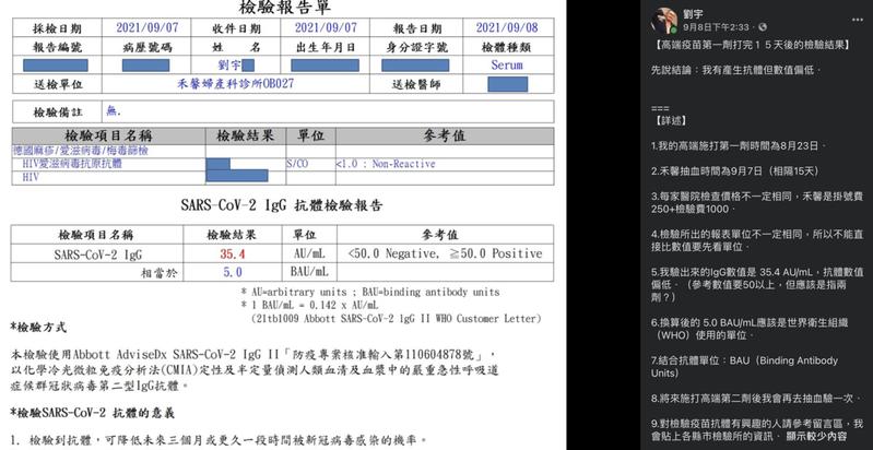 網紅四叉貓劉宇日前到禾馨診所自費檢驗抗體,但此舉恐怕違反醫療法。圖/翻攝劉宇FB