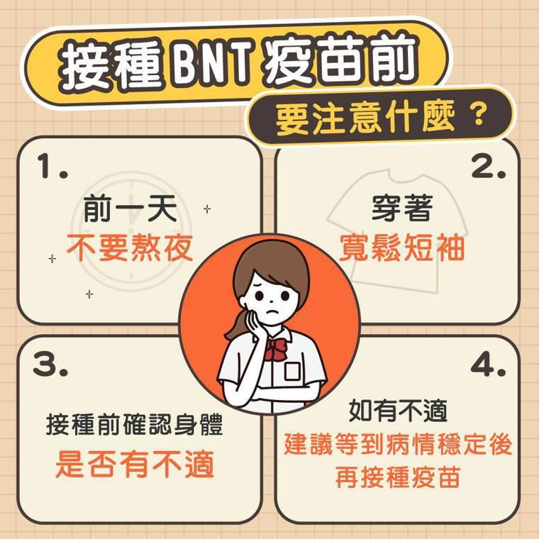 接種BNT疫苗前注意事項。圖/指揮中心提供