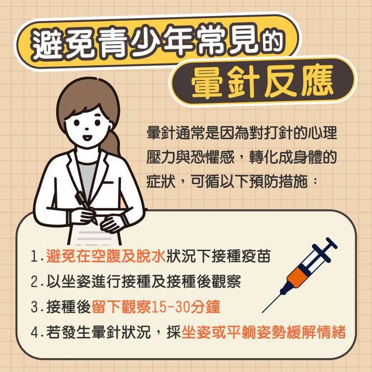 避免青少年常見的暈針反應。圖/指揮中心提供