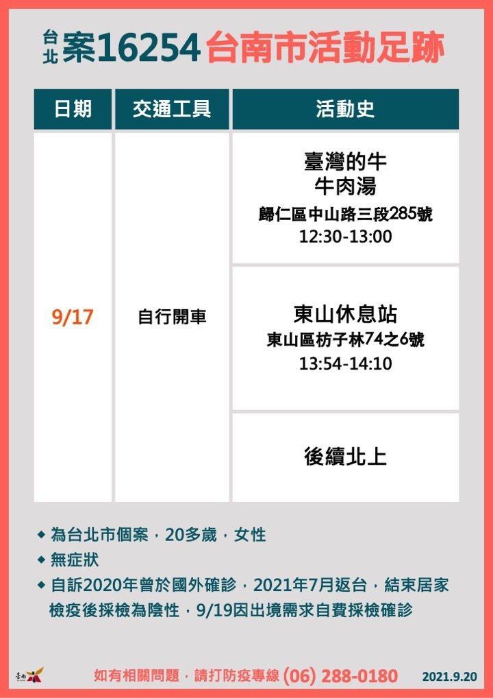 台南市衛生局公布最新的確診者足跡。圖/衛生局提供