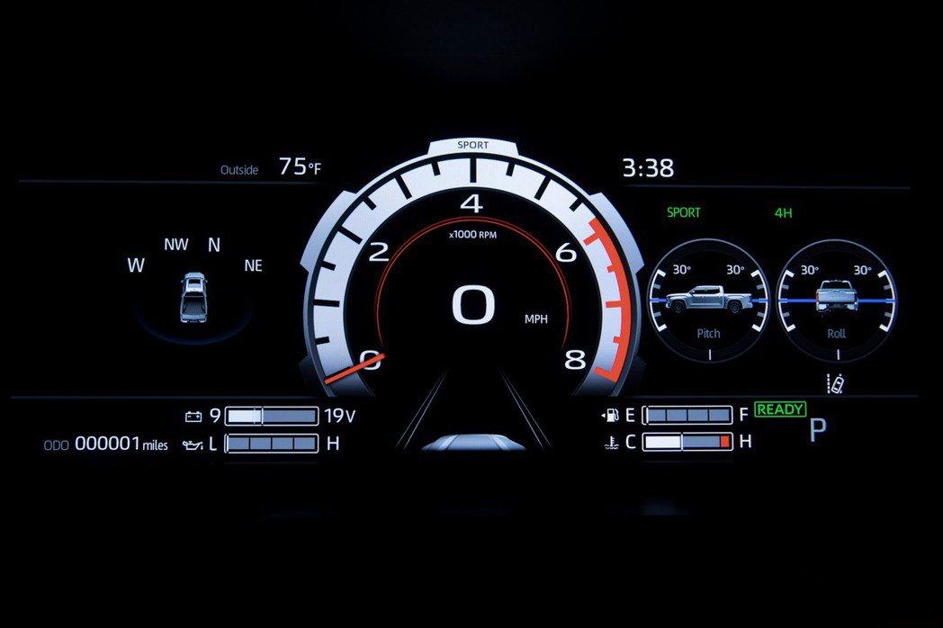 全新Toyota Tundra配備12.3吋虛擬儀表板。 摘自Toyota