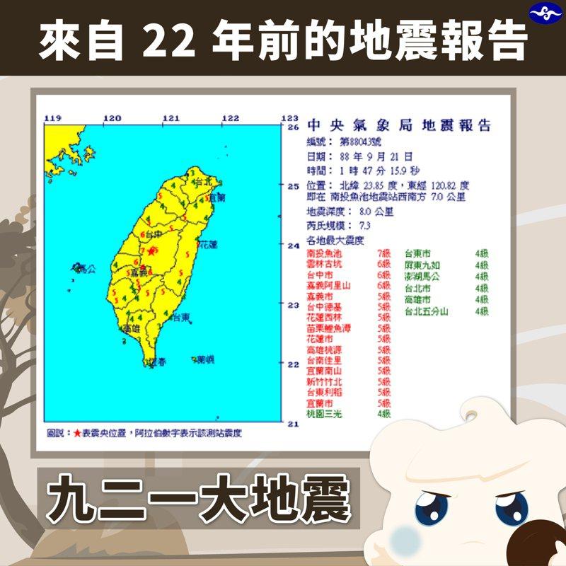 1999年9月21日凌晨1點47分,台灣的地底和人間同時響起巨大的悲鳴。芮氏規模7.3的地震帶來了歷史性的災難,極淺層的世紀大震之下,2400多人罹難、將近10萬棟房子倒塌,總計損失超過3000億元。圖/取自中央氣象局官方臉書粉絲專頁「報地震 - 中央氣象局」