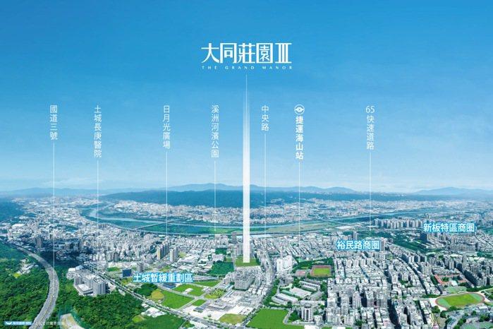 尚志資產旗艦萬坪造鎮最後壓軸「大同莊園3」,以33層擎天之姿改寫土城天際線。