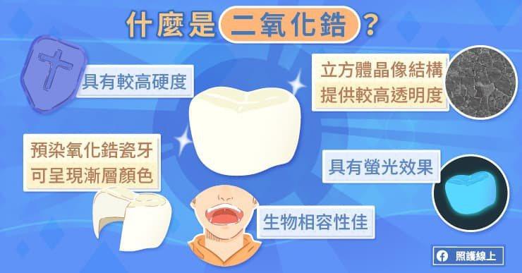 假牙的材質主要有全金屬、金屬燒瓷、全瓷等幾類。 圖/照護線上提供