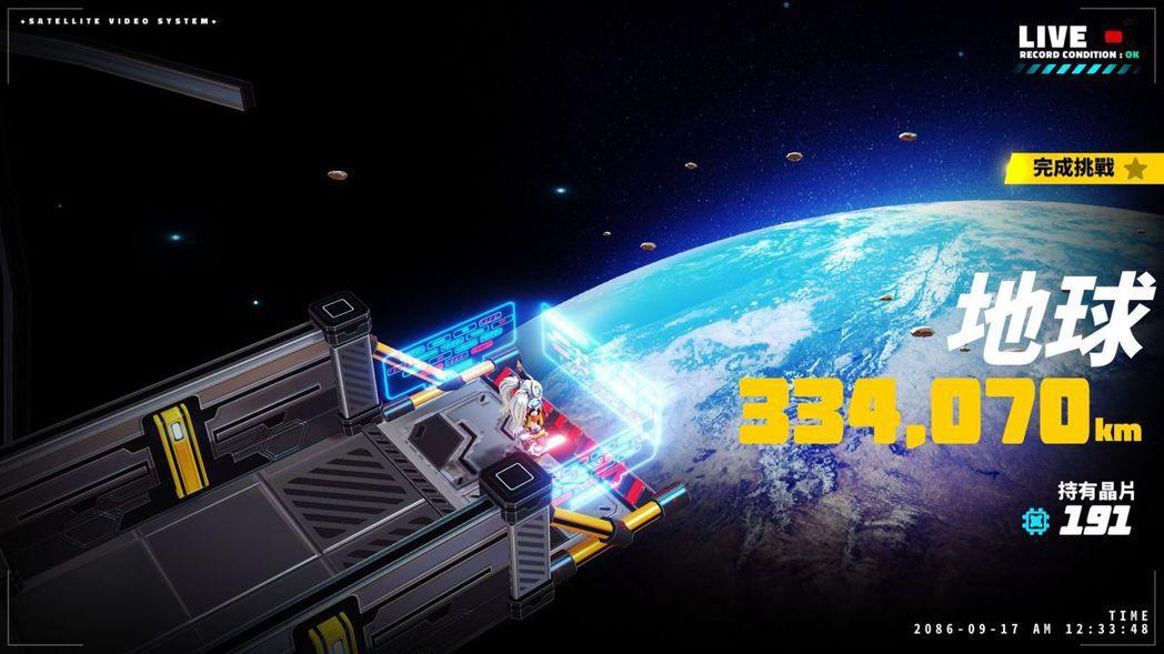 太空設施會隨著遊戲進展越來越靠近地球