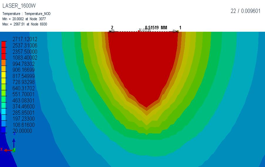 銲接製程模擬分析。 車輛中心/提供