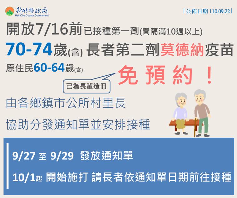 新竹縣將在9月27至29日發通知單給約1萬2000名符合接種資格的長輩,預計10...